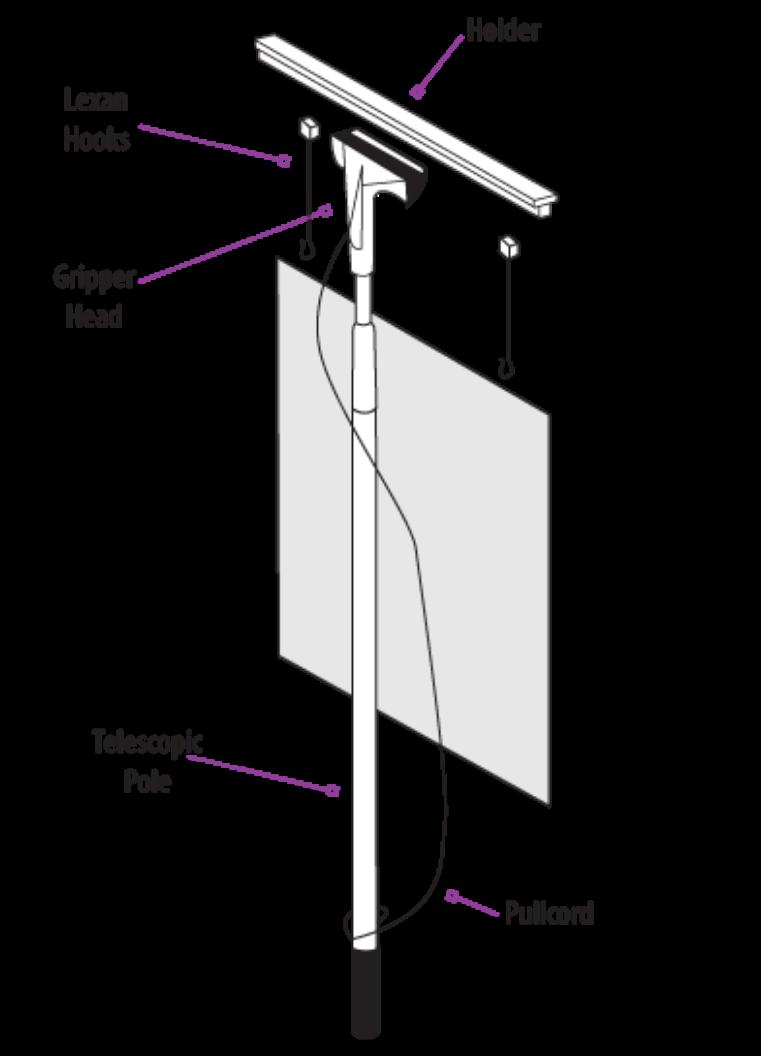sign-eez components