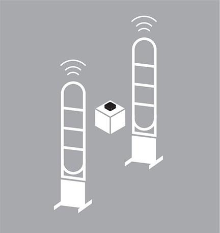 Concealment + Motion Alarm