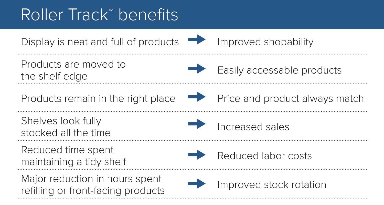 Roller Track Benefits